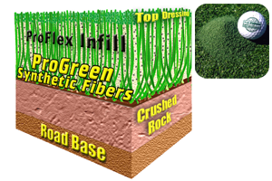 infill for artificial putting greens