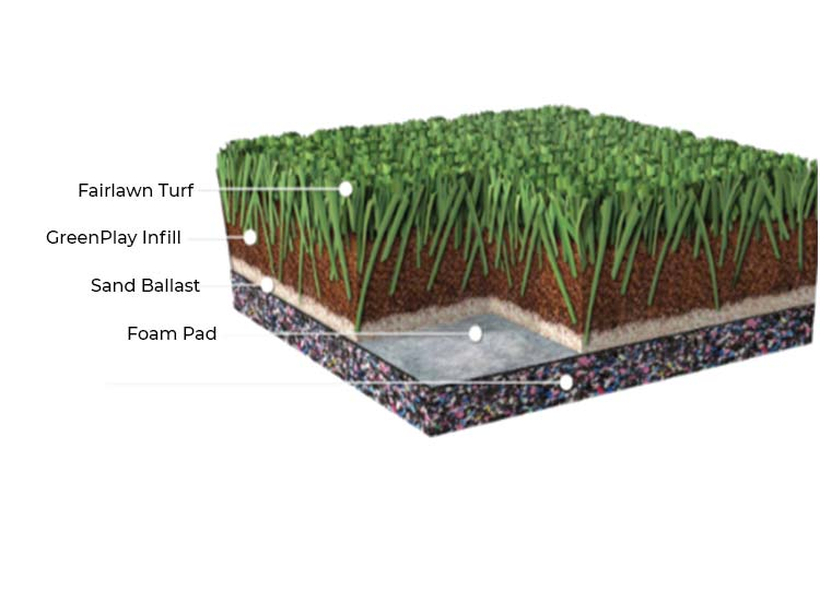 Fairlawn Artificial Turf