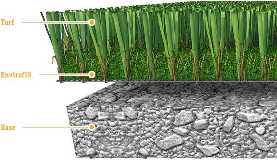 Quality Envirofill Fiber Artificial Grass for Toronto