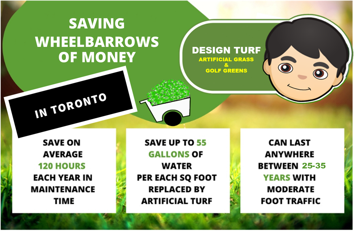 Saving money and time using artificial grass